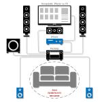Элегантное решение по улучшению звучания 5.1 системы